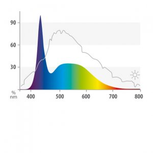 Juwel LED Day Spectrum